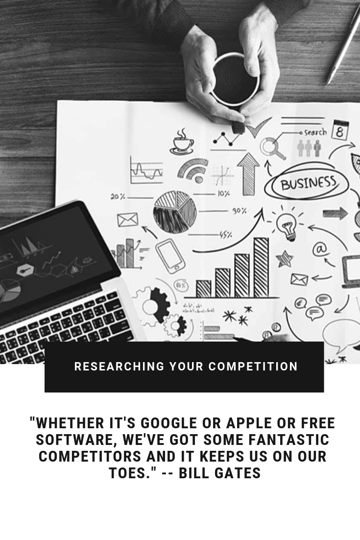 Researching Your competition